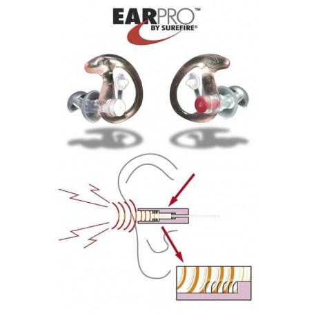 bouchon-d-oreille-anti-bruit-ep3